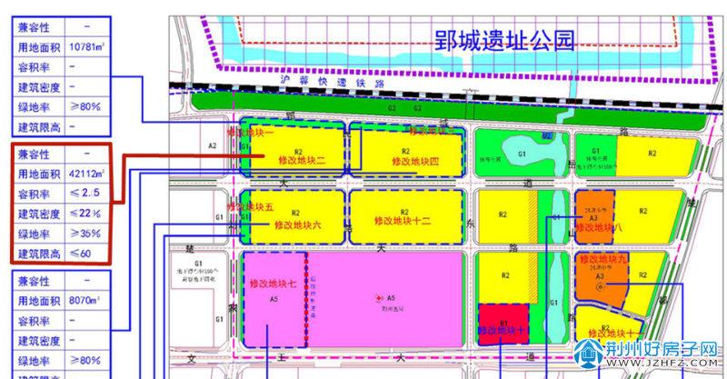 P(2021)009地块规划信息