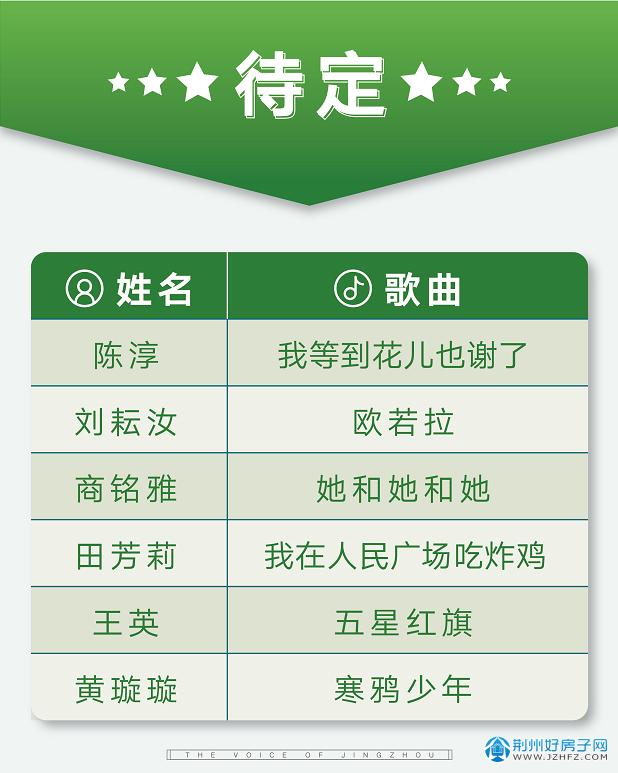 金科中梁杯 |寻找荆州好声音歌王争霸赛初赛首场晋级名单出炉