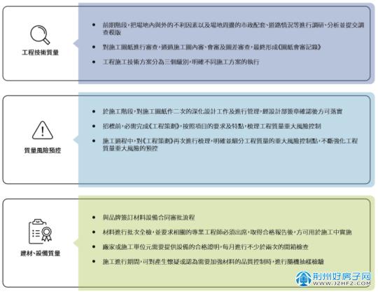 金辉控股发布2020年度可持续发展报告