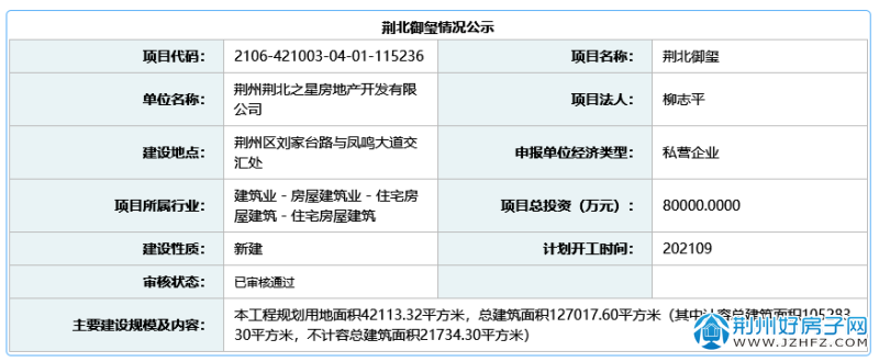 碧桂园央玺二期项目公示