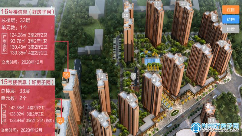 日月星国际华侨城鸟瞰图