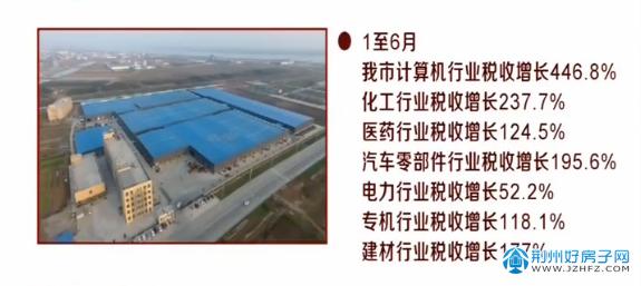 2021上半年荆州市工业税收
