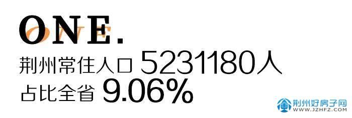 荆州常住人口占比全省