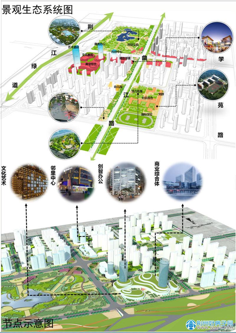 城南中心单元规划