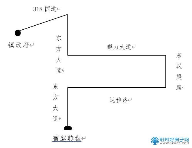锣场镇政府—宿驾转盘kw11路公交线路图
