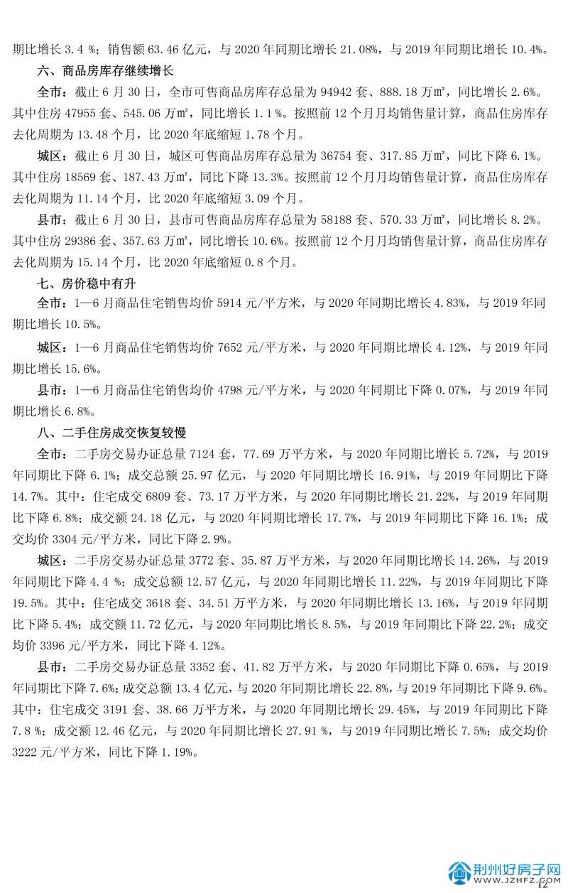 荆州6月楼市月报