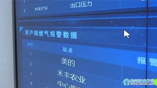 荆州市天然气调度中心