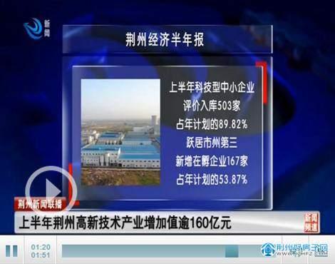 荆州高新技术产业增值逾160亿元