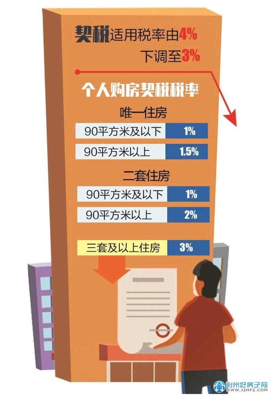 湖北省契税具体适用税率及免征减征办法的决定