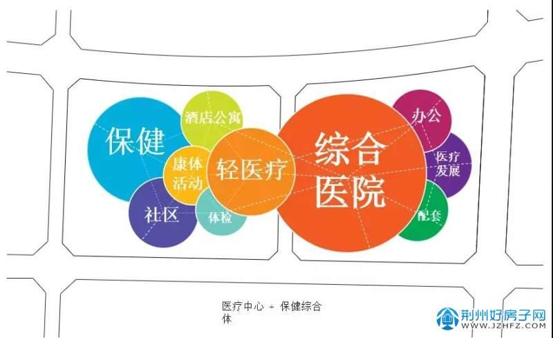 HCD医养设计