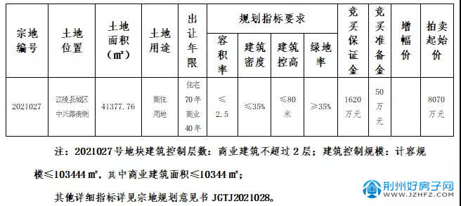 江陵县2021027号地块规划指标及宗地红线图
