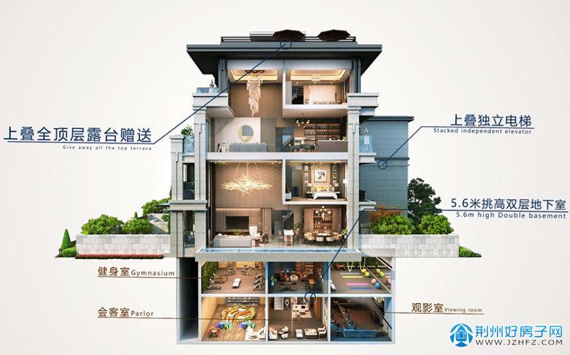 荆州海洋世界海棠湾三期叠拼