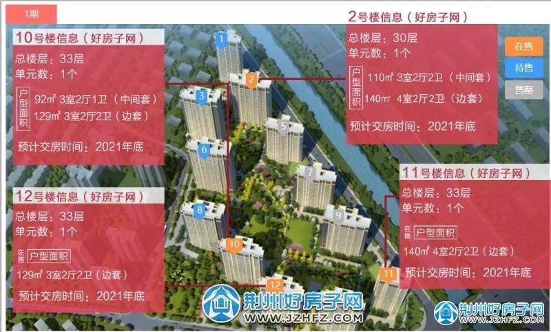 荆州中心城区买房